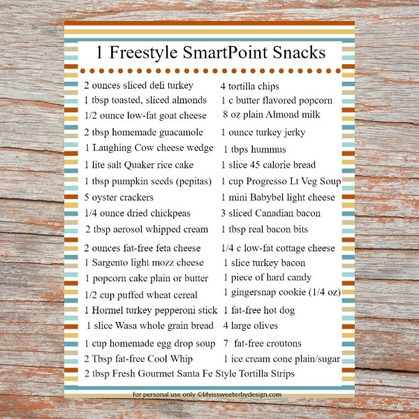 snack ideas for Weight Watchers