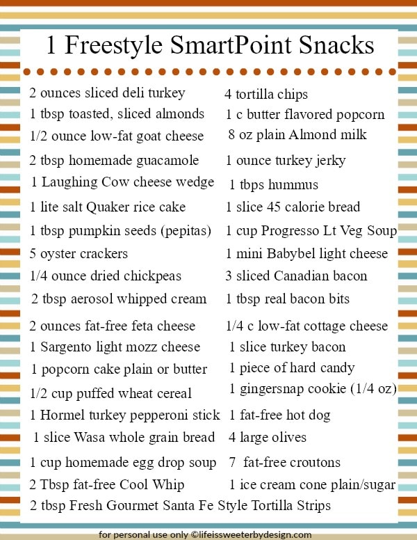 image regarding Weight Watchers Freestyle Food List Printable identify 1 Freestyle SmartPoint Snack Suggestions for Pounds Watchers