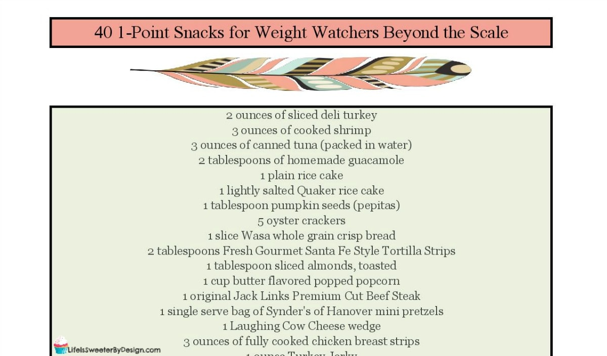 1 freestyle smartpoint snack ideas for weight watchers life is 1 freestyle smartpoint snack ideas for weight watchers life is sweeter by design nvjuhfo Images