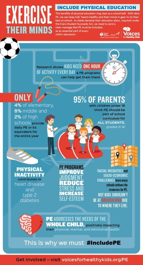 Is your child getting enough PE