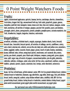 Weight Watchers Zero Point Foods List Free Printable