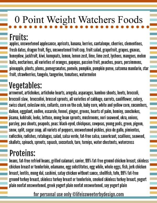 Weight Watchers Zero Point Foods List