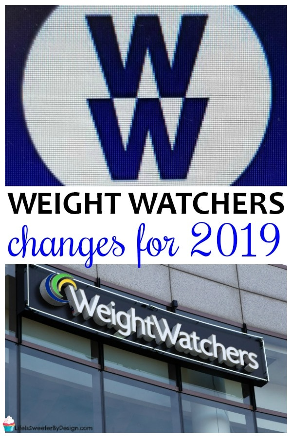 Save with our 16 active Weight Watchers promo codes